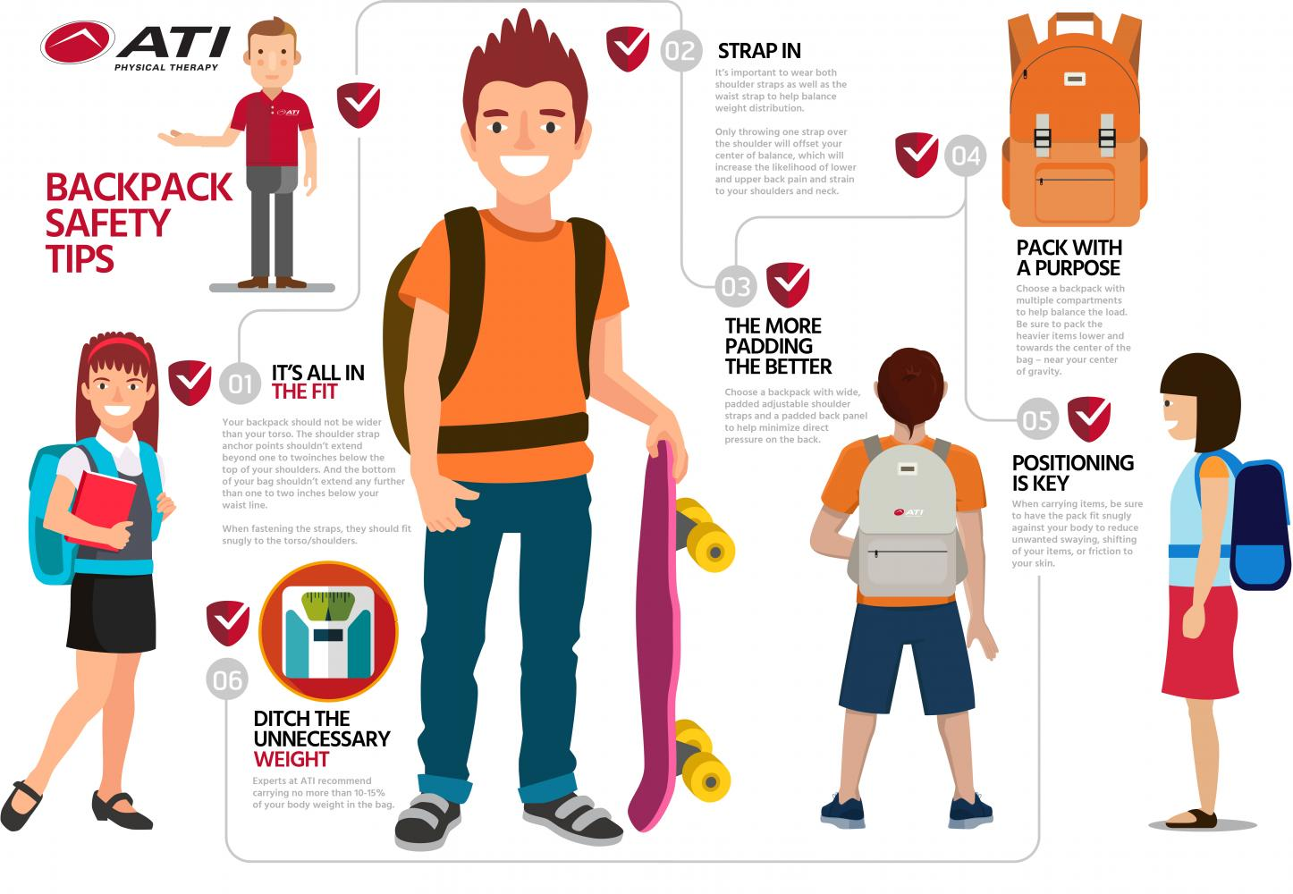 Lighten the Load on your Body with Backpack Safety Tips ...