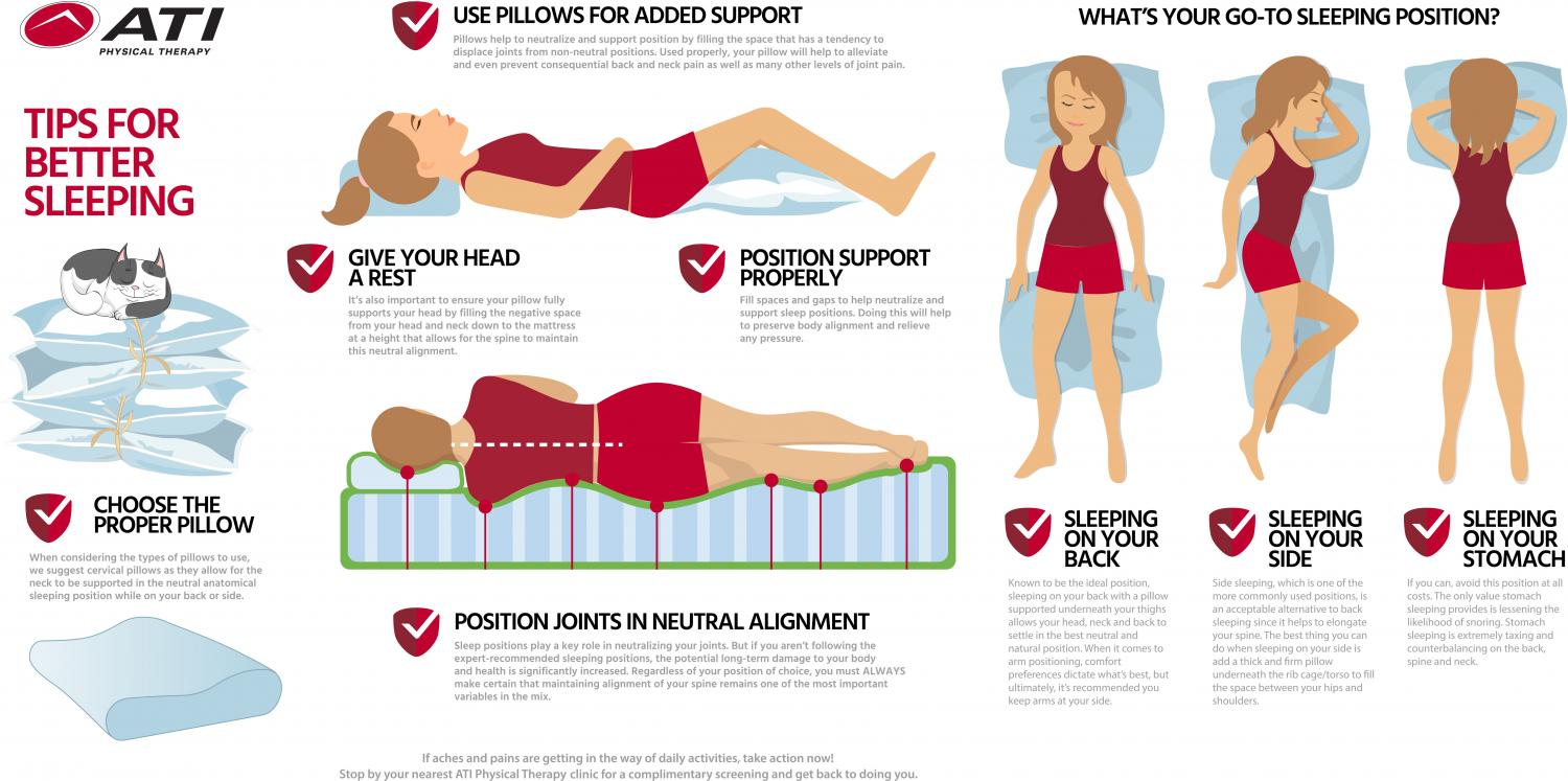 Avoiding pain and discomfort when sleeping