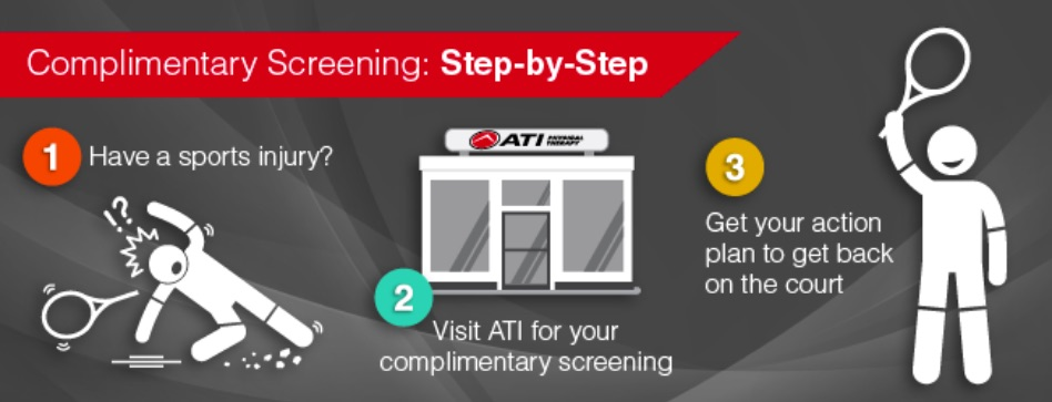 Complimentary Screen Step-by-Step