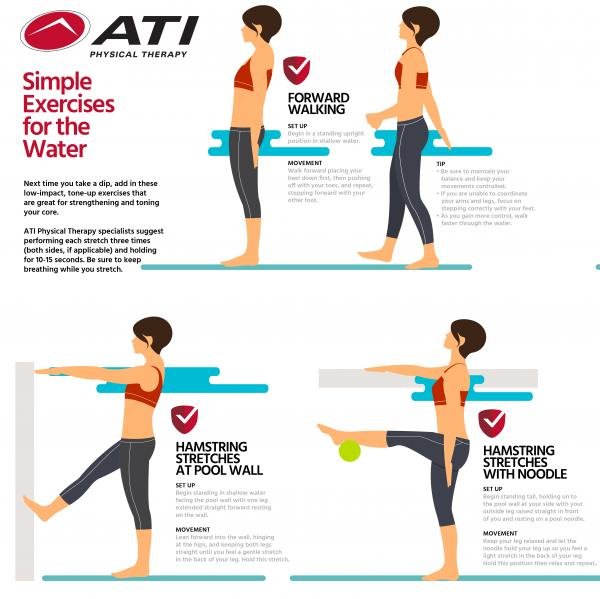 Simple Exercises for the Water by ATI Physical Therapy