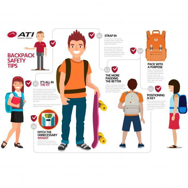 Lighten the Load on your Body with Backpack Safety Tips from ATI Physical Therapy